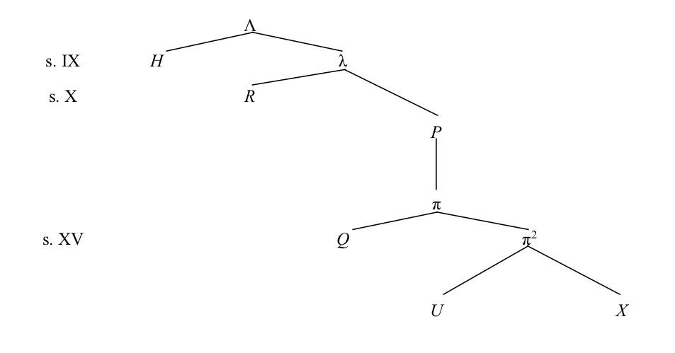aguilar-miquel-taios-sententiae-visigothic-symposia-4-2020-1-17-image-2-copy-2
